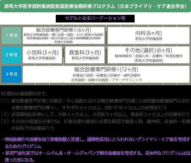 プログラム20160223.fw